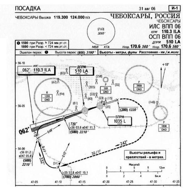 Схема посадки Чебоксарского аэропорта.  Вся остальная документация по пролёту , подходу и заходу на посадку. тут.