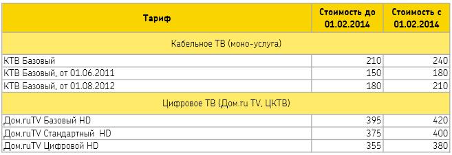 Интернат - януш корчак дети запорожья - deti zp ua