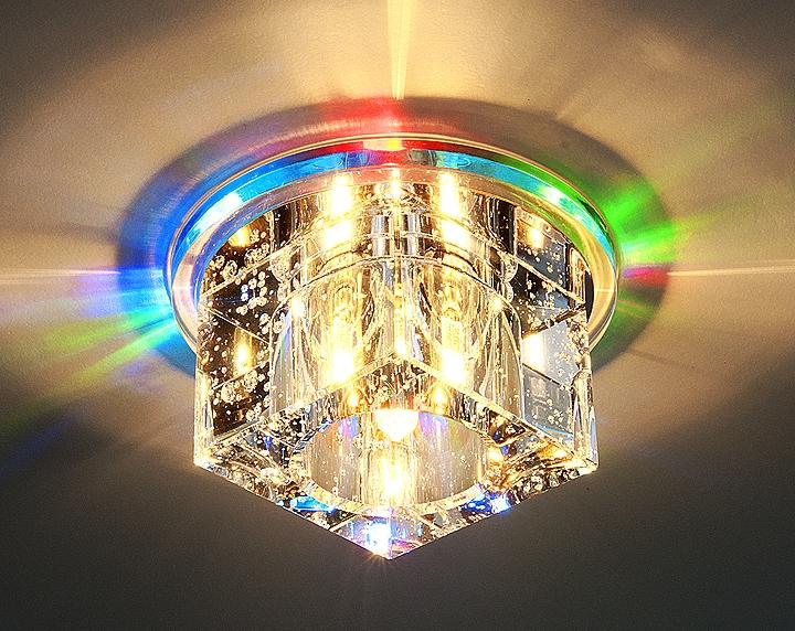 Лампы на потолок фото