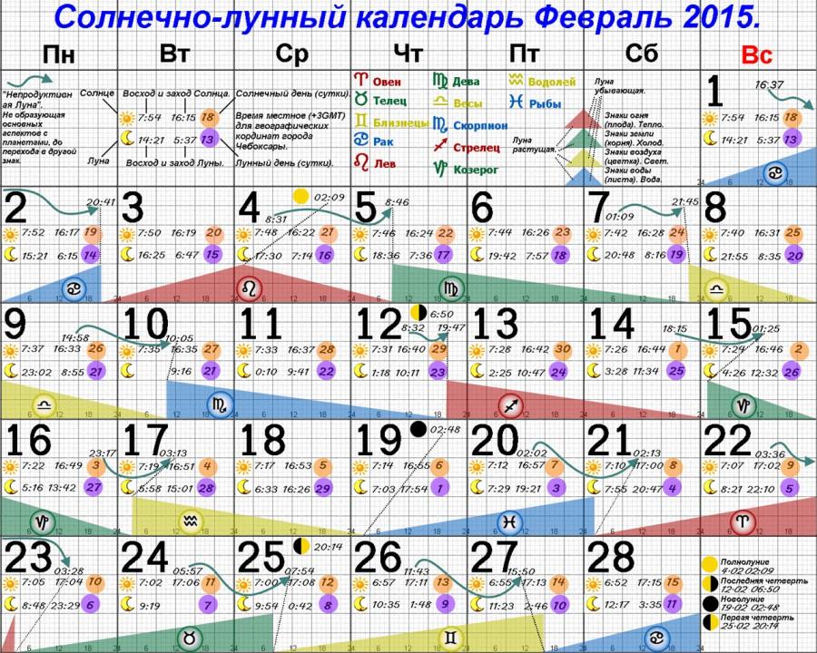 дисплея представляет 10 января 2016 лунный день Курск Лешуконское