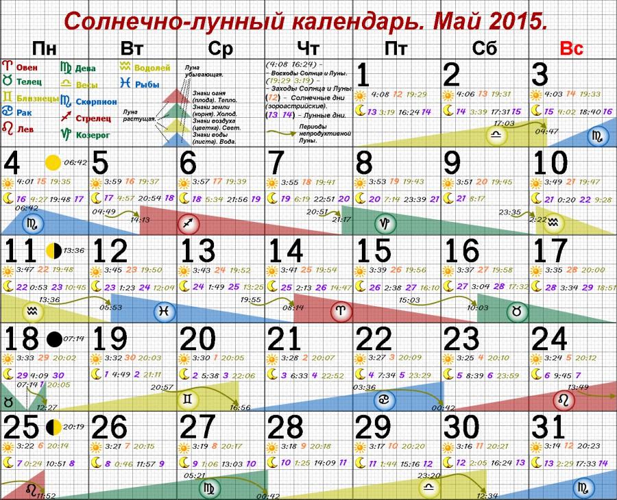 Лунный календарь на каждый день мая