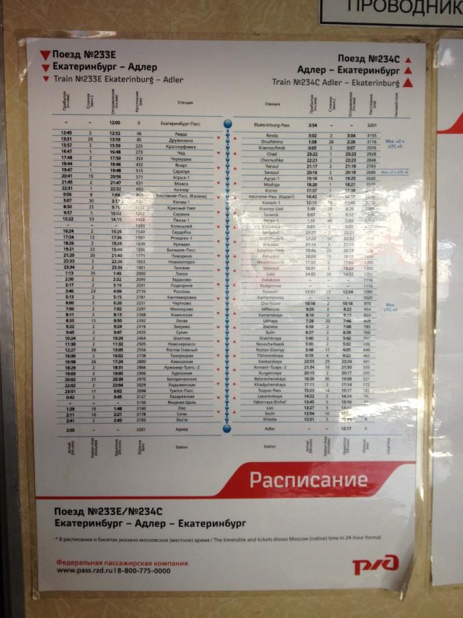 Расписание поездов адлер нижний новгород