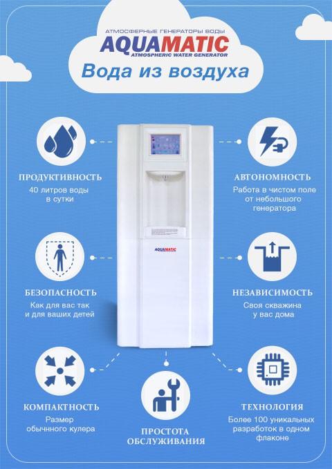 Вода из воздуха генератор
