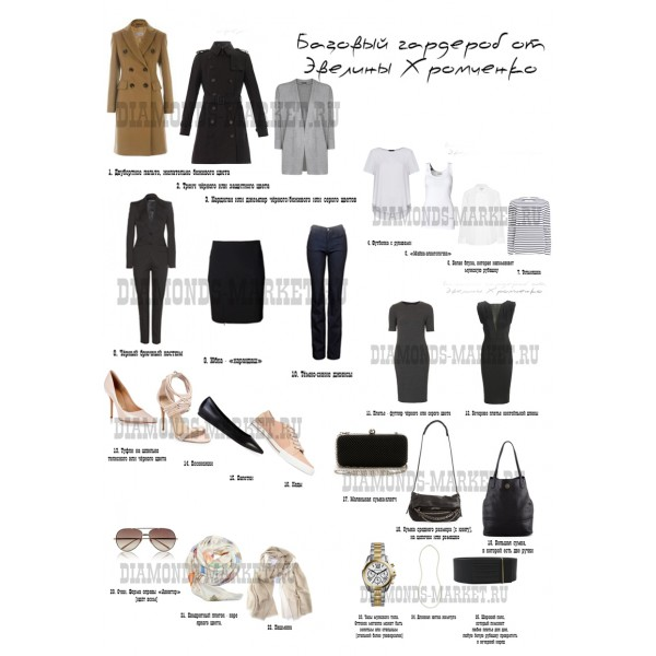 Семь фактов об идеальном гардеробе от эвелины хромченко