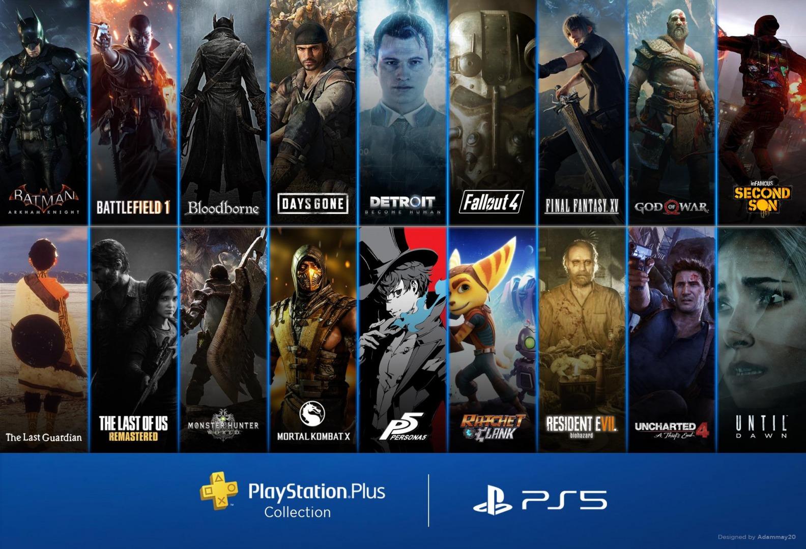 Почти все игры подпискиPlayStation Plus Collection на одной картинке.