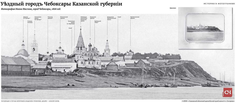 * Отмеченные звездочкой здания сохранились до наших дней в первоначальном или перестроенном виде. Фото:«Советская Чувашия»