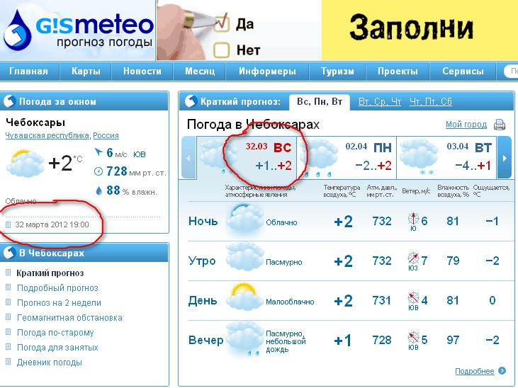 жениха погода в ленинградской на 3 дня них