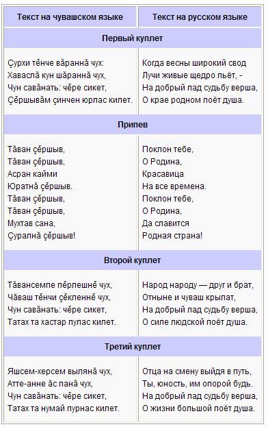 поговорим обо я тебя люблю на чувашском языке Тюль