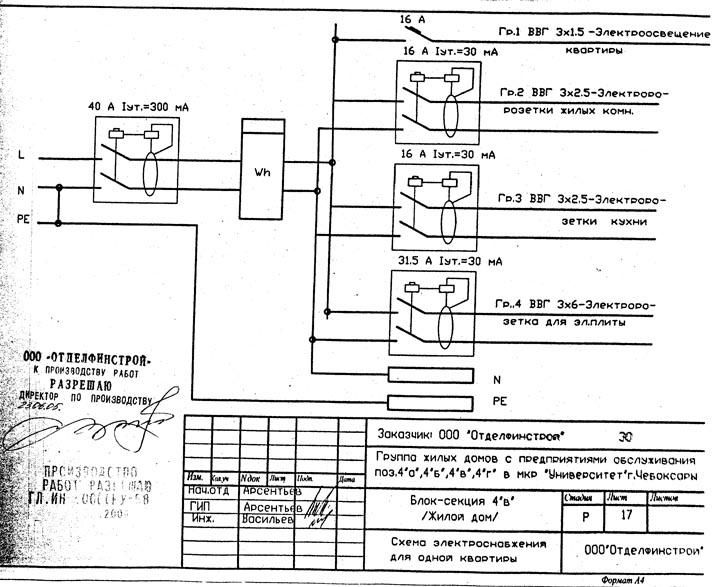 40A = 8.8 кВт УЗО и дифавтоматы помогут при возникновении ситуации, анологичной обсуждаемой в этой теме?