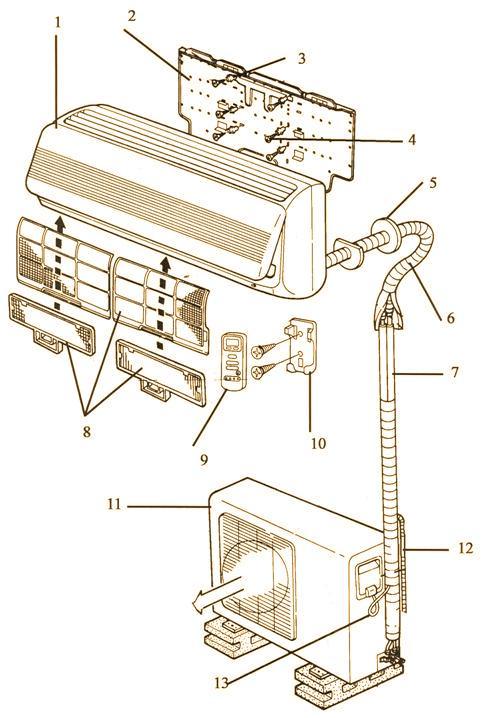 Сплит-системы в розницу по оптовым ценам.Продажа и установка кондиционеров.