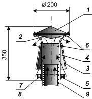 Изготовление трубы для дымохода своими руками